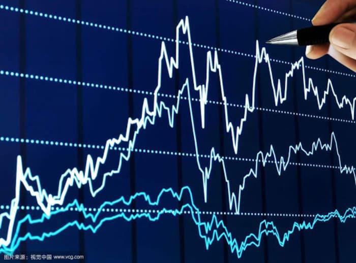 股市,基本面研究